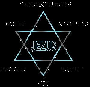 jesus_star
